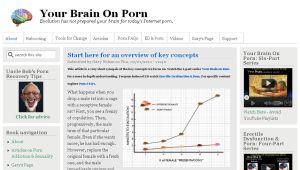 Screenshot from YourBrainOnPorn.com