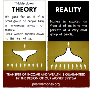Our money system guarantees that inequality will get worse